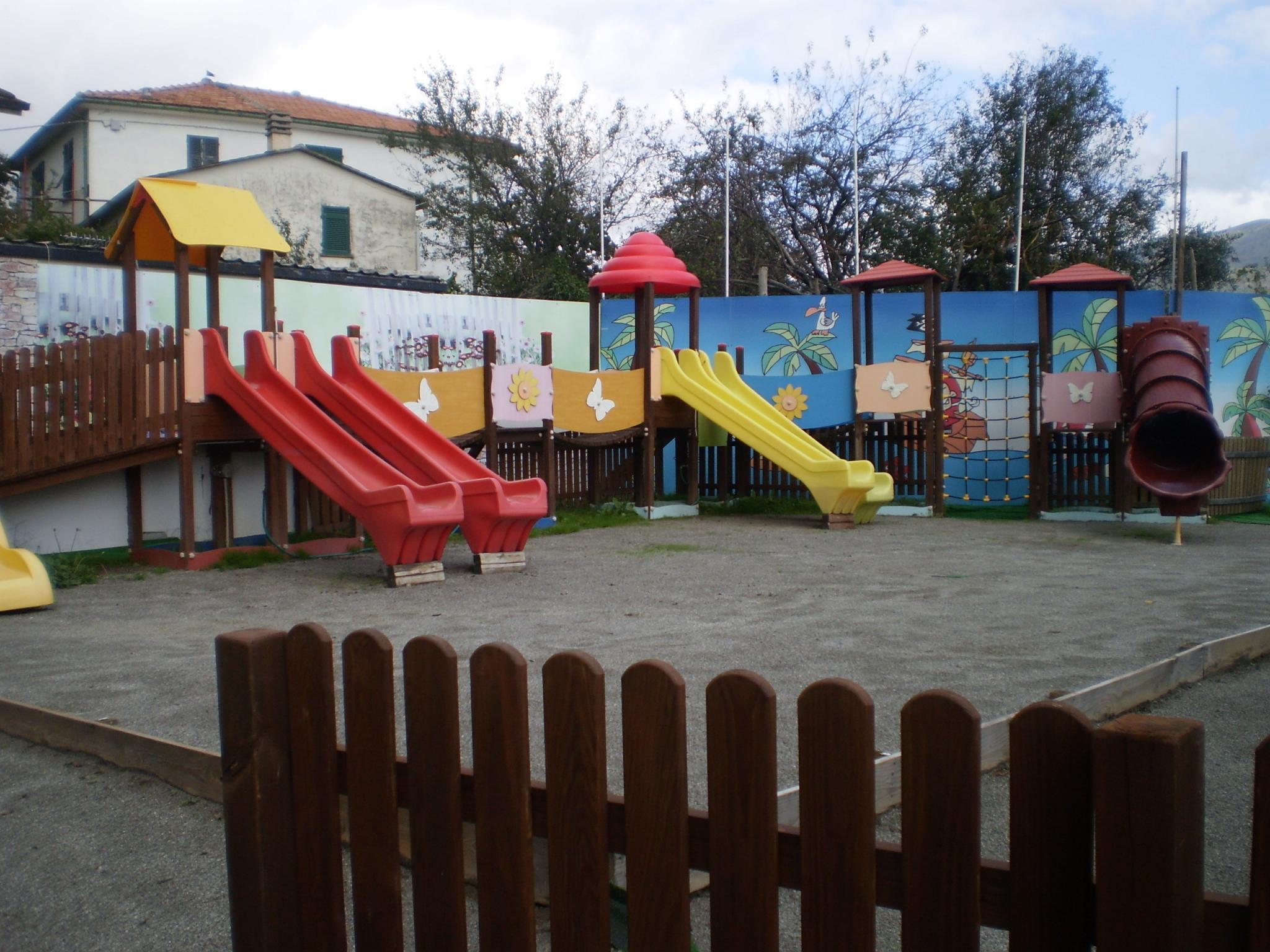 Area scivoli